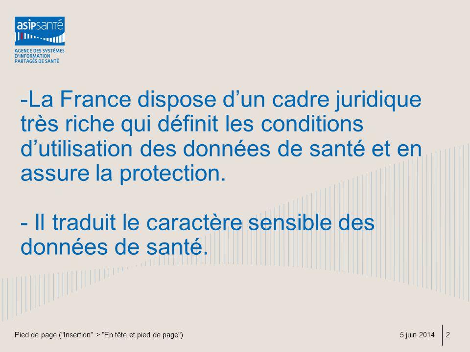 -La France dispose dun cadre juridique très riche qui définit les conditions dutilisation des données de santé et en assure la protection. - Il tradui