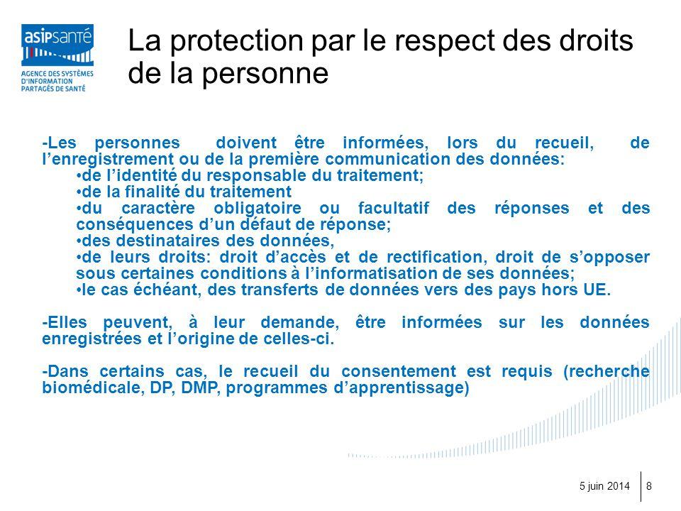 5 juin 20148 -Les personnes doivent être informées, lors du recueil, de lenregistrement ou de la première communication des données: de lidentité du r