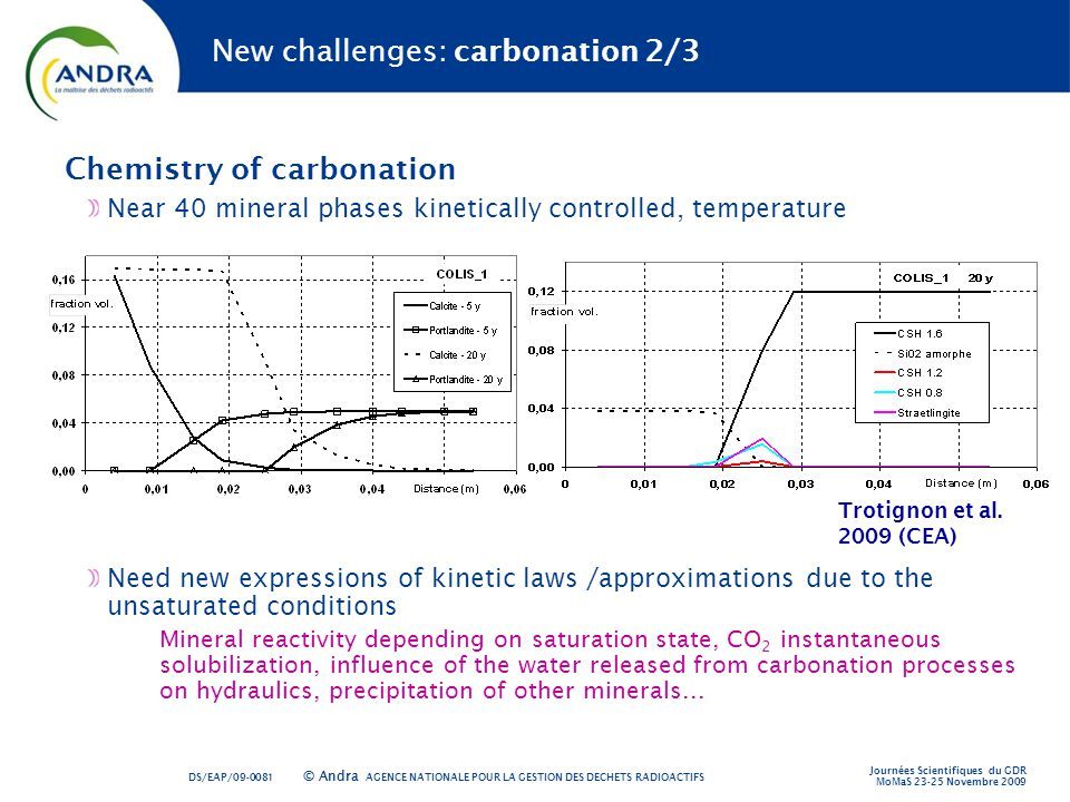 AGENCE NATIONALE POUR LA GESTION DES DÉCHETS RADIOACTIFS © Andra New challenges: carbonation 2/3 Chemistry of carbonation Near 40 mineral phases kinet