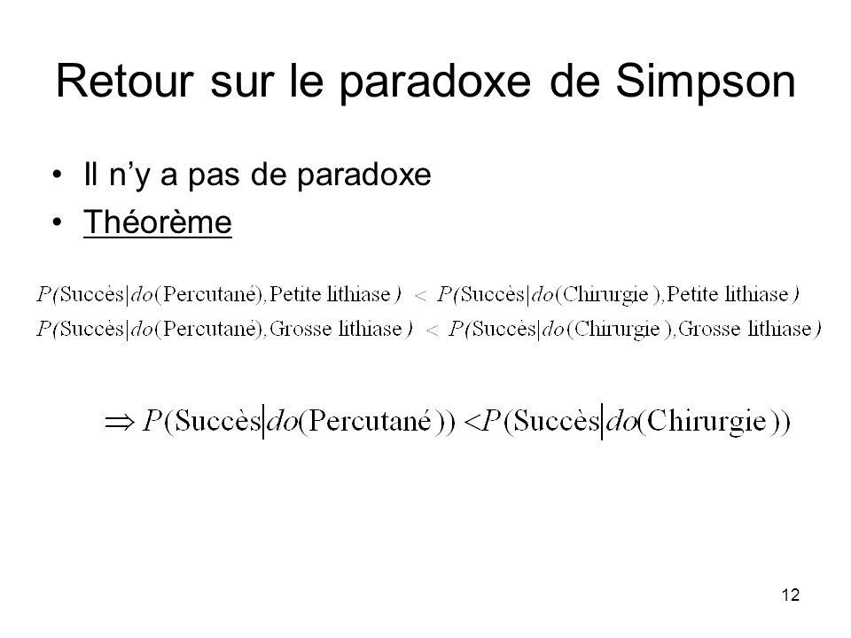 12 Retour sur le paradoxe de Simpson Il ny a pas de paradoxe Théorème