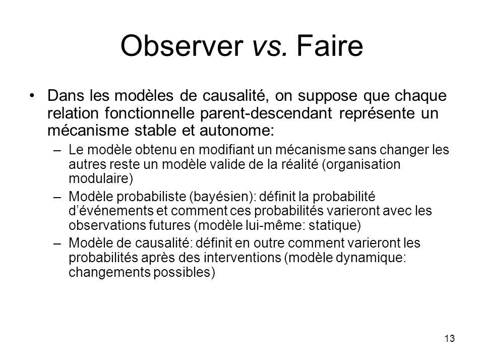 13 Observer vs.