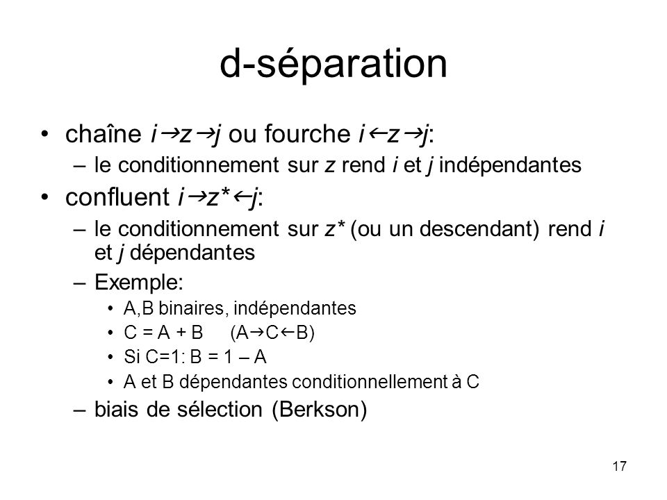 17 d-séparation chaîne i z j ou fourche i z j: –le conditionnement sur z rend i et j indépendantes confluent i z* j: –le conditionnement sur z* (ou un descendant) rend i et j dépendantes –Exemple: A,B binaires, indépendantes C = A + B (A C B) Si C=1: B = 1 – A A et B dépendantes conditionnellement à C –biais de sélection (Berkson)