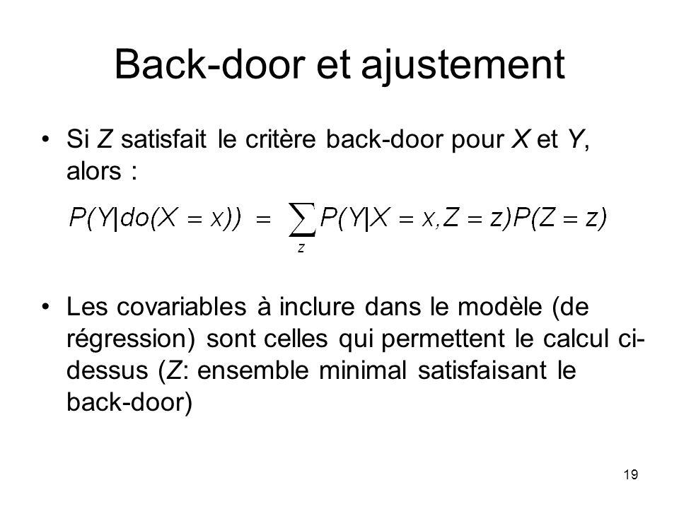 19 Back-door et ajustement Si Z satisfait le critère back-door pour X et Y, alors : Les covariables à inclure dans le modèle (de régression) sont celles qui permettent le calcul ci- dessus (Z: ensemble minimal satisfaisant le back-door)