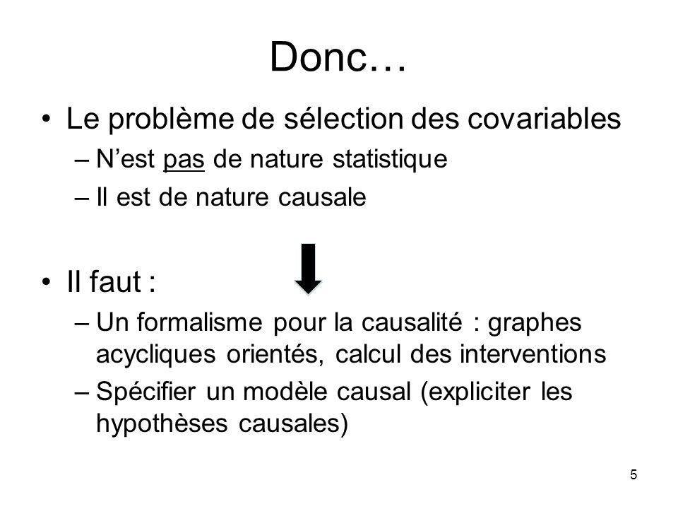 Donc… Le problème de sélection des covariables –Nest pas de nature statistique –Il est de nature causale Il faut : –Un formalisme pour la causalité : graphes acycliques orientés, calcul des interventions –Spécifier un modèle causal (expliciter les hypothèses causales) 5