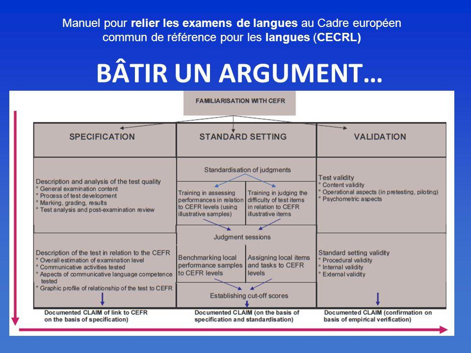 BÂTIR UN ARGUMENT… Manuel pour relier les examens de langues au Cadre européen commun de référence pour les langues (CECRL)