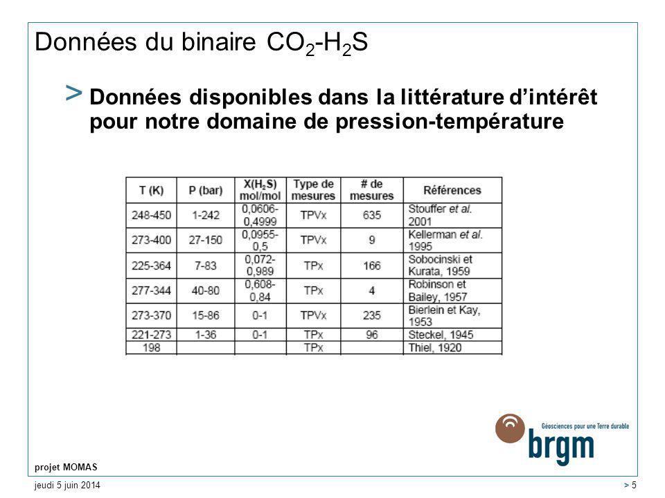 jeudi 5 juin 2014 projet MOMAS > 5 > Données disponibles dans la littérature dintérêt pour notre domaine de pression-température Données du binaire CO 2 -H 2 S