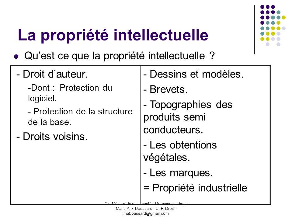C2I Métiers de de la santé - Domaine juridique Marie-Alix Boussard - UFR Droit - maboussard@gmail.com La propriété intellectuelle - Droit dauteur. -Do