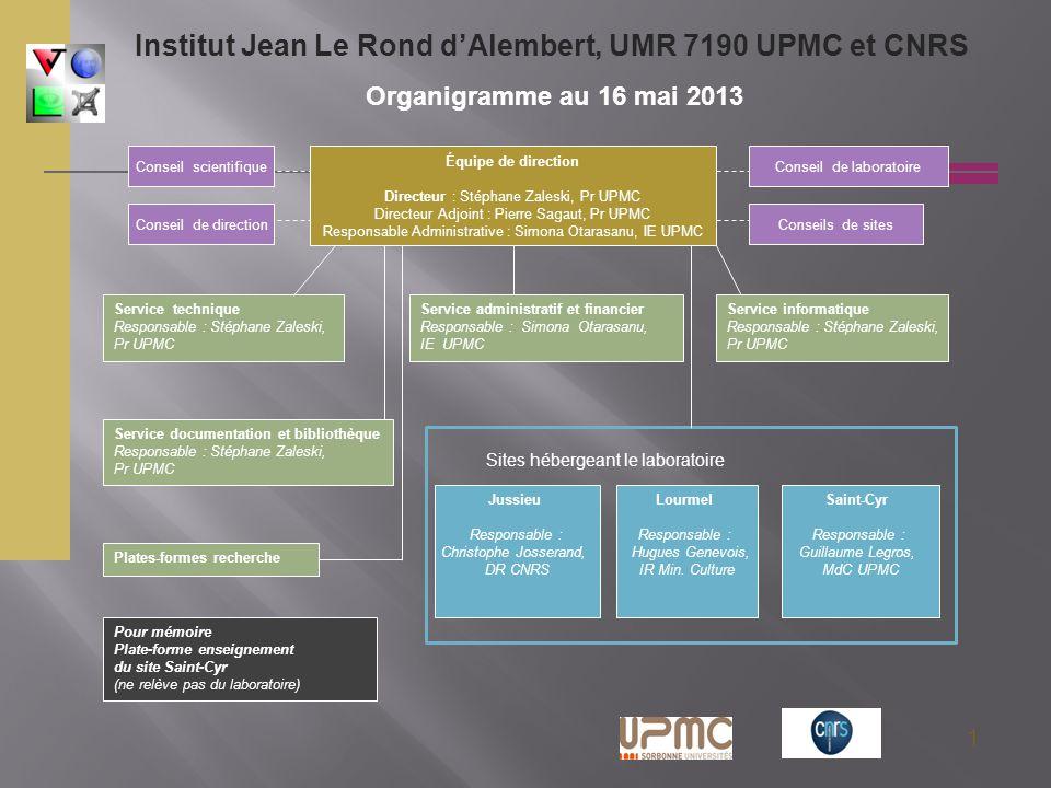 1 Service technique Responsable : Stéphane Zaleski, Pr UPMC Jussieu Responsable : Christophe Josserand, DR CNRS Équipe de direction Directeur : Stépha