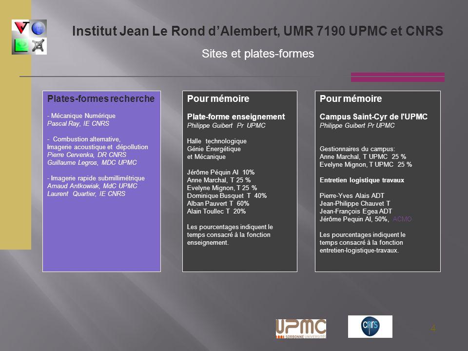 4 Plates-formes recherche - Mécanique Numérique Pascal Ray, IE CNRS - Combustion alternative, Imagerie acoustique et dépollution Pierre Cervenka, DR C