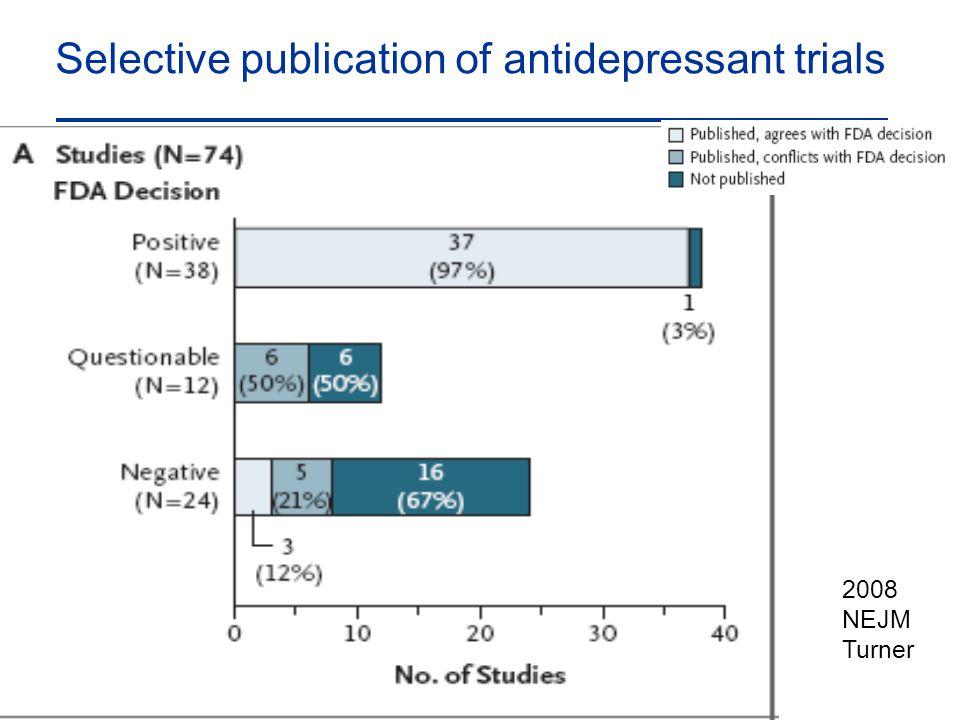 2008 NEJM Turner Selective publication of antidepressant trials