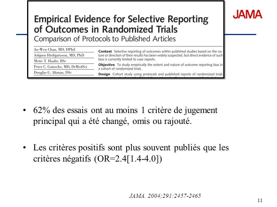 62% des essais ont au moins 1 critère de jugement principal qui a été changé, omis ou rajouté. Les critères positifs sont plus souvent publiés que les