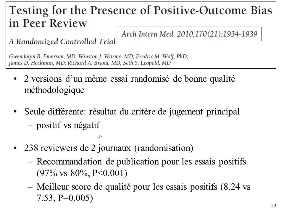 2 versions dun même essai randomisé de bonne qualité méthodologique Seule différente: résultat du critère de jugement principal –positif vs négatif »