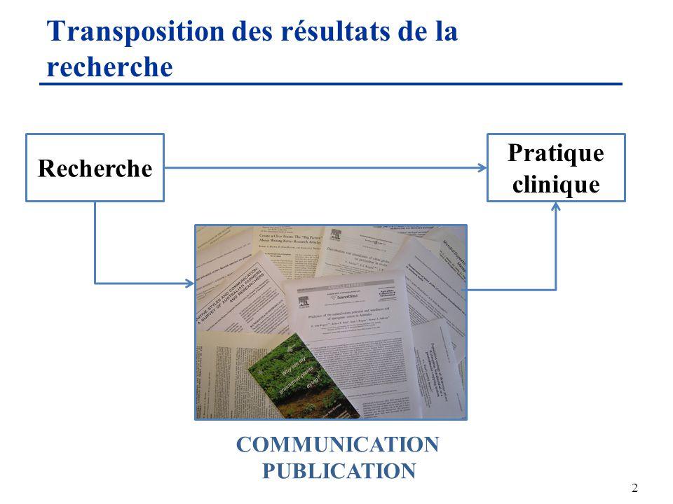 Transposition des résultats de la recherche 2 Recherche Pratique clinique COMMUNICATION PUBLICATION