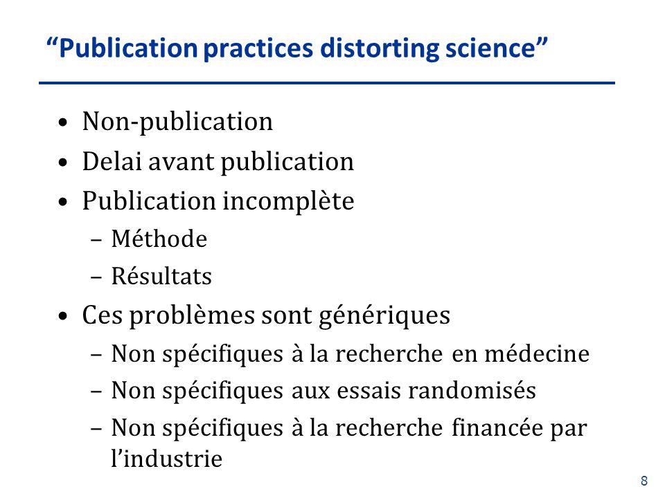 Publication practices distorting science Non-publication Delai avant publication Publication incomplète –Méthode –Résultats Ces problèmes sont génériq