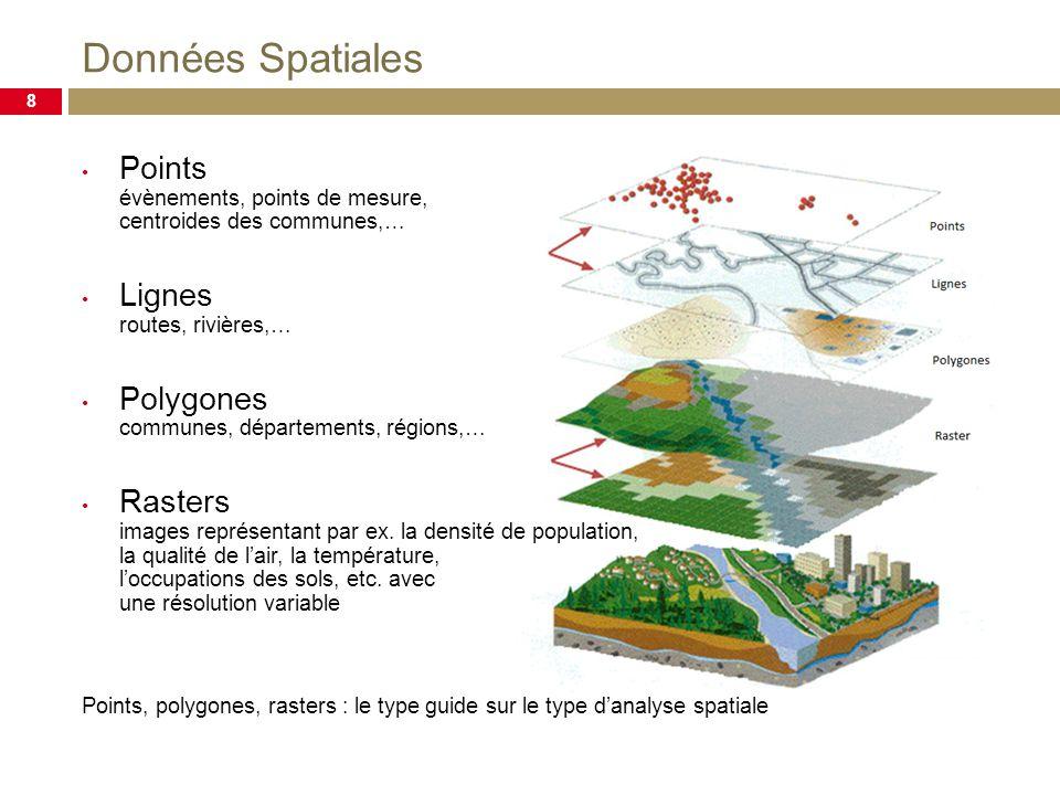 Données Spatiales 8 Points évènements, points de mesure, centroides des communes,… Lignes routes, rivières,… Polygones communes, départements, régions,… Rasters images représentant par ex.
