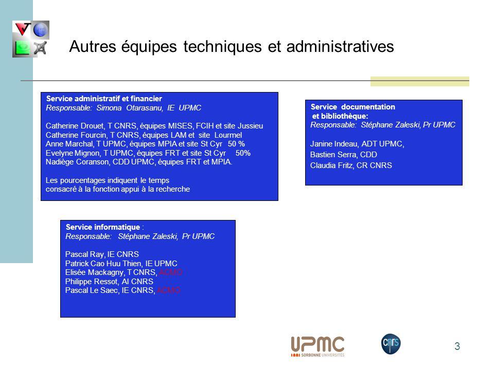 3 Service administratif et financier Responsable: Simona Otarasanu, IE UPMC Catherine Drouet, T CNRS, équipes MISES, FCIH et site Jussieu Catherine Fo