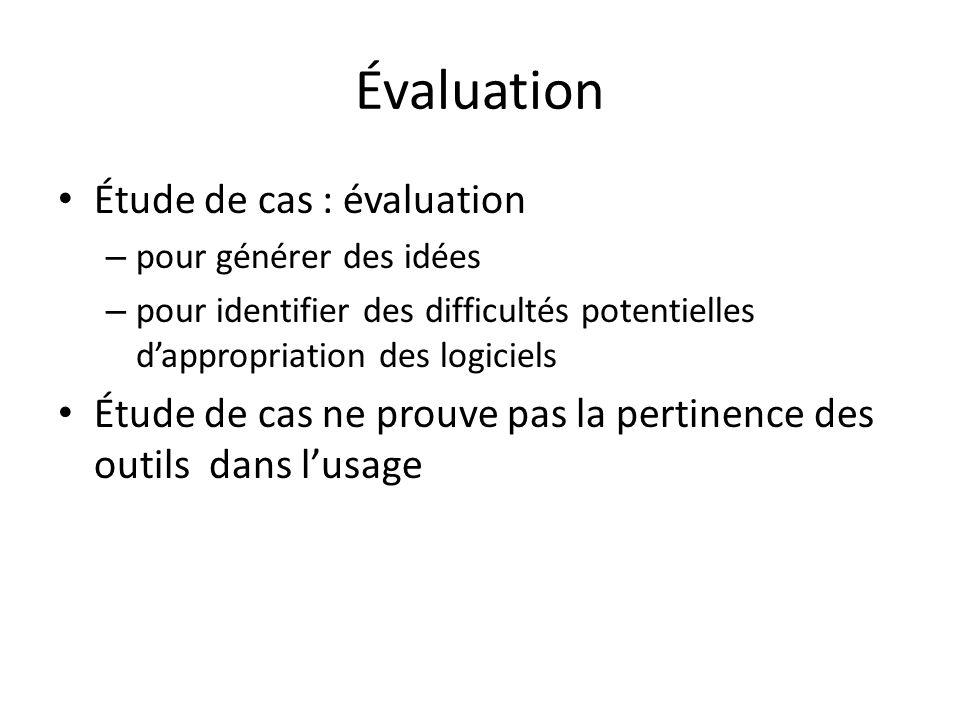 Évaluation Étude de cas : évaluation – pour générer des idées – pour identifier des difficultés potentielles dappropriation des logiciels Étude de cas ne prouve pas la pertinence des outils dans lusage