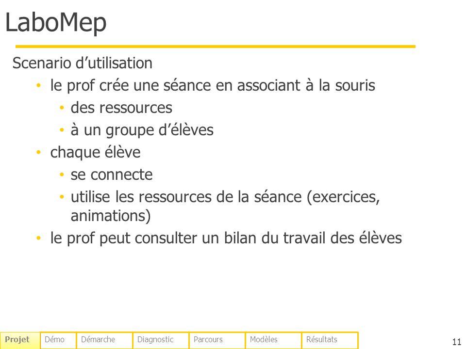 LaboMep Scenario dutilisation le prof crée une séance en associant à la souris des ressources à un groupe délèves chaque élève se connecte utilise les