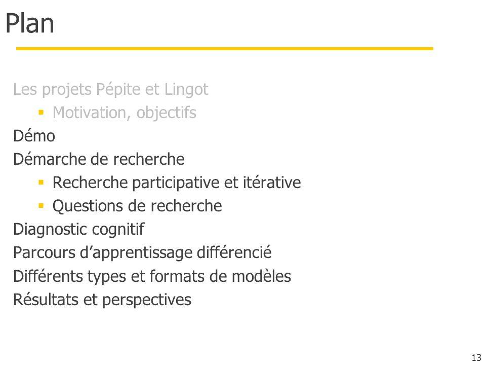Plan Les projets Pépite et Lingot Motivation, objectifs Démo Démarche de recherche Recherche participative et itérative Questions de recherche Diagnostic cognitif Parcours dapprentissage différencié Différents types et formats de modèles Résultats et perspectives 13