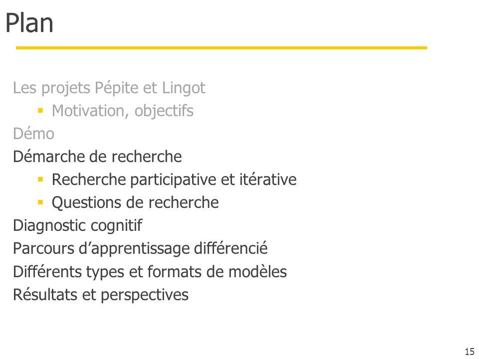 Plan Les projets Pépite et Lingot Motivation, objectifs Démo Démarche de recherche Recherche participative et itérative Questions de recherche Diagnostic cognitif Parcours dapprentissage différencié Différents types et formats de modèles Résultats et perspectives 15