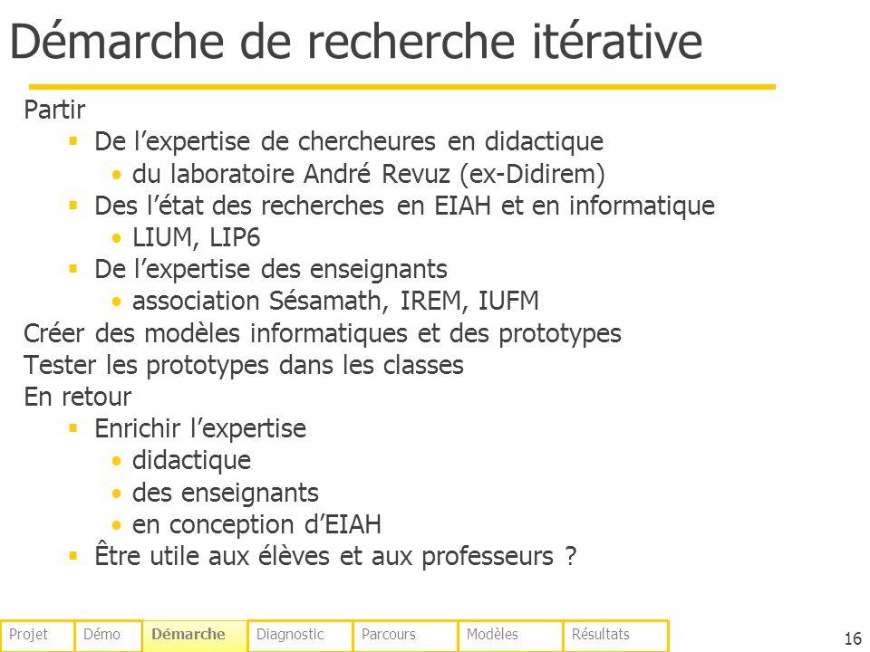 Démarche de recherche itérative Partir De lexpertise de chercheures en didactique du laboratoire André Revuz (ex-Didirem) Des létat des recherches en