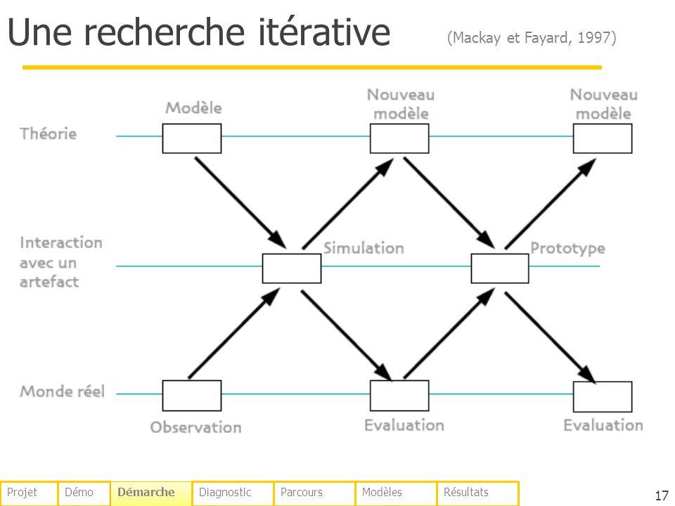 Une recherche itérative 17 (Mackay et Fayard, 1997) Démo Démarche DiagnosticParcoursModèlesRésultatsProjet