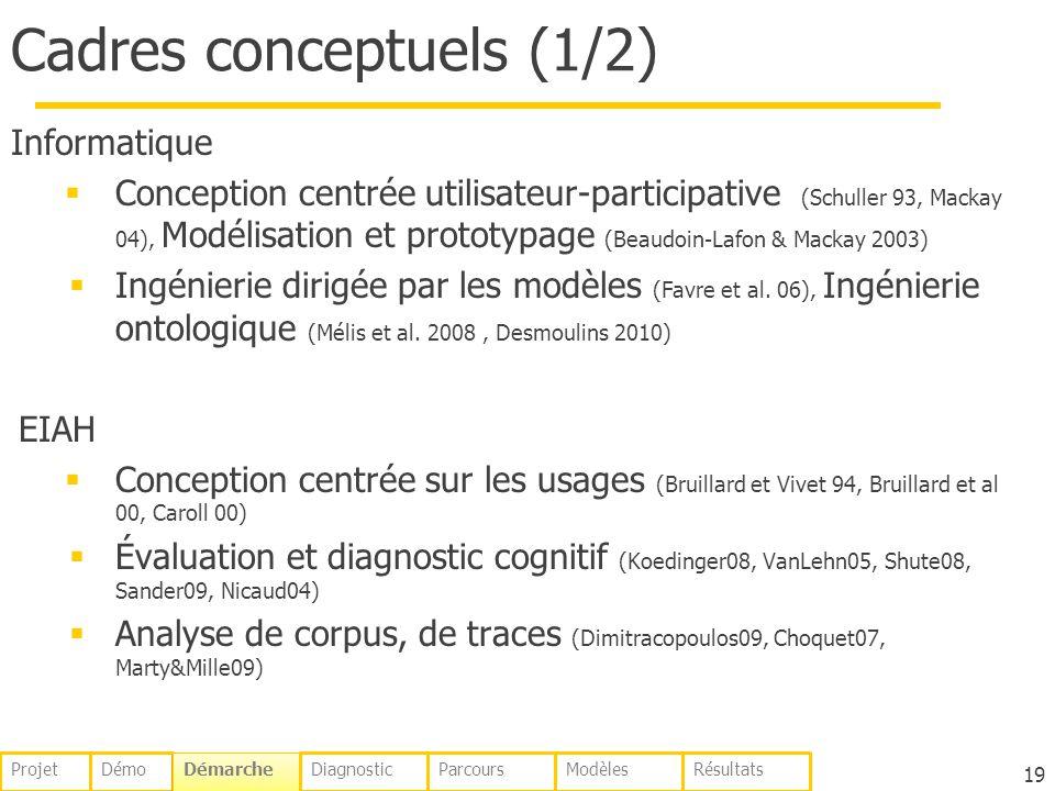 19 Cadres conceptuels (1/2) Informatique Conception centrée utilisateur-participative (Schuller 93, Mackay 04), Modélisation et prototypage (Beaudoin-Lafon & Mackay 2003) Ingénierie dirigée par les modèles (Favre et al.