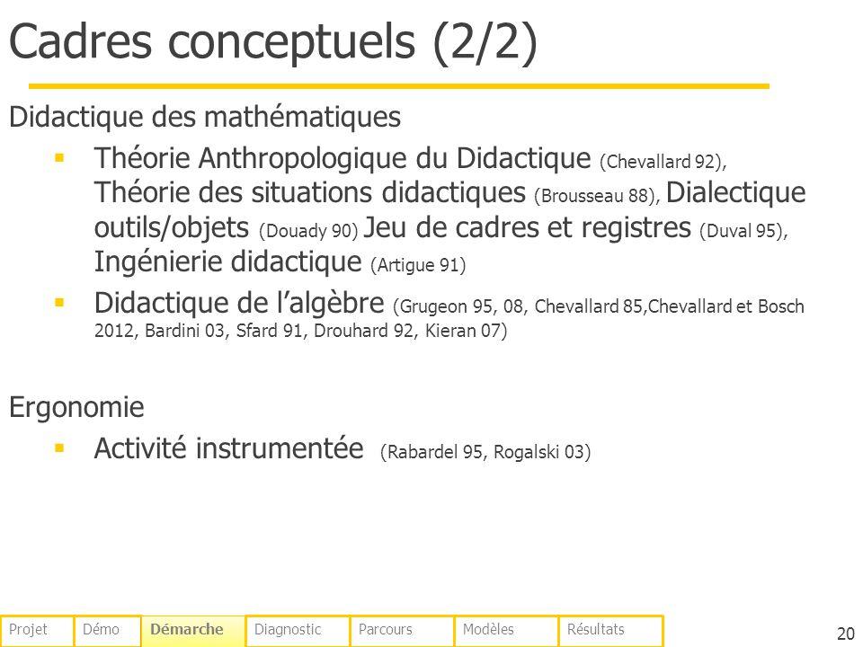 20 Cadres conceptuels (2/2) Didactique des mathématiques Théorie Anthropologique du Didactique (Chevallard 92), Théorie des situations didactiques (Brousseau 88), Dialectique outils/objets (Douady 90) Jeu de cadres et registres (Duval 95), Ingénierie didactique (Artigue 91) Didactique de lalgèbre (Grugeon 95, 08, Chevallard 85,Chevallard et Bosch 2012, Bardini 03, Sfard 91, Drouhard 92, Kieran 07) Ergonomie Activité instrumentée (Rabardel 95, Rogalski 03) Démo Démarche DiagnosticParcoursModèlesRésultatsProjet