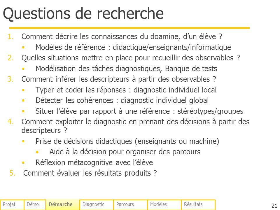 Questions de recherche 1.Comment décrire les connaissances du doamine, dun élève ? Modèles de référence : didactique/enseignants/informatique 2.Quelle