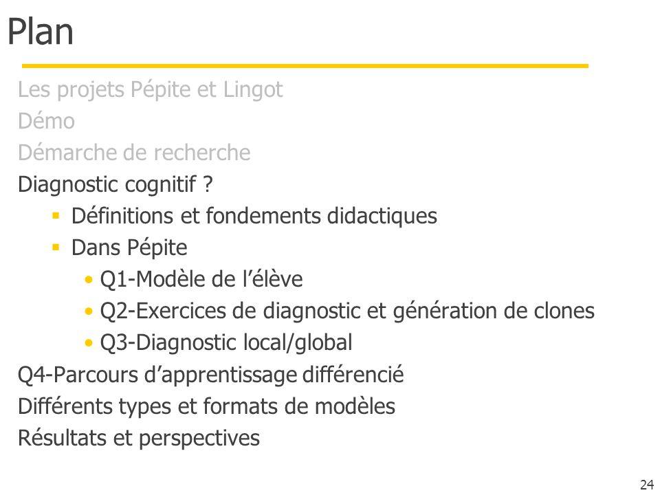 Plan Les projets Pépite et Lingot Démo Démarche de recherche Diagnostic cognitif ? Définitions et fondements didactiques Dans Pépite Q1-Modèle de lélè