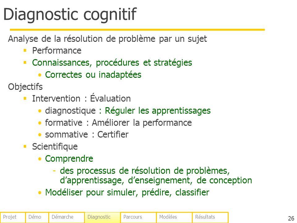 Diagnostic cognitif Analyse de la résolution de problème par un sujet Performance Connaissances, procédures et stratégies Correctes ou inadaptées Obje