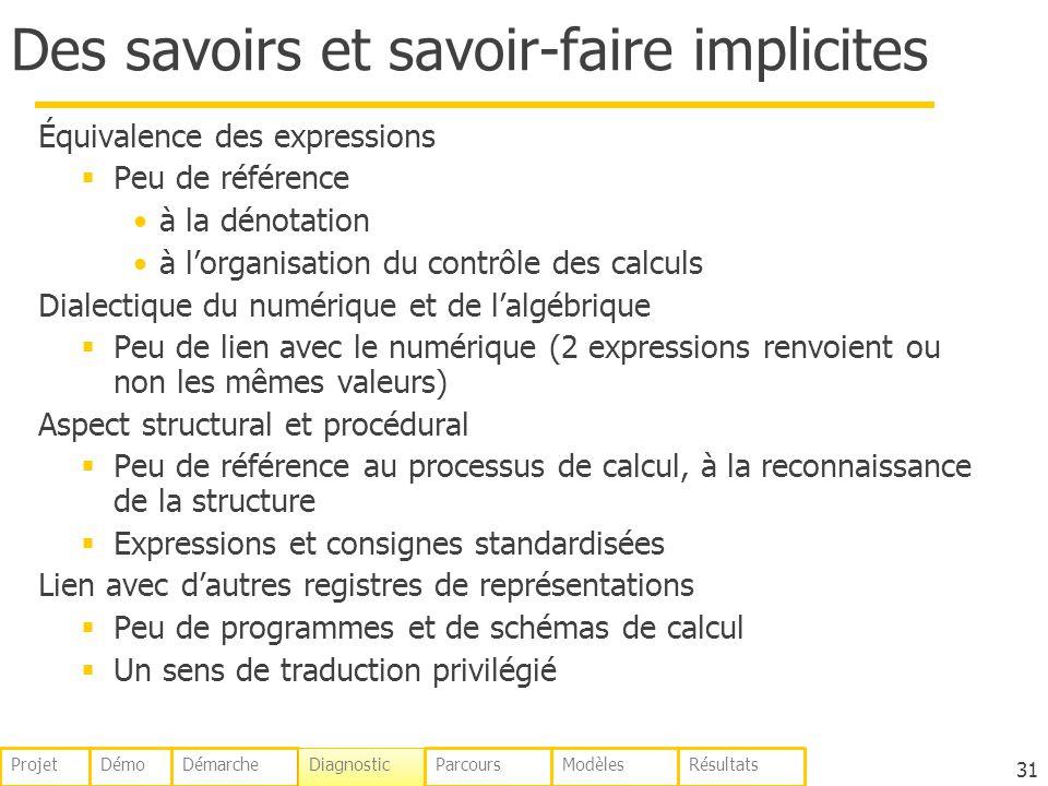 Des savoirs et savoir-faire implicites Équivalence des expressions Peu de référence à la dénotation à lorganisation du contrôle des calculs Dialectiqu