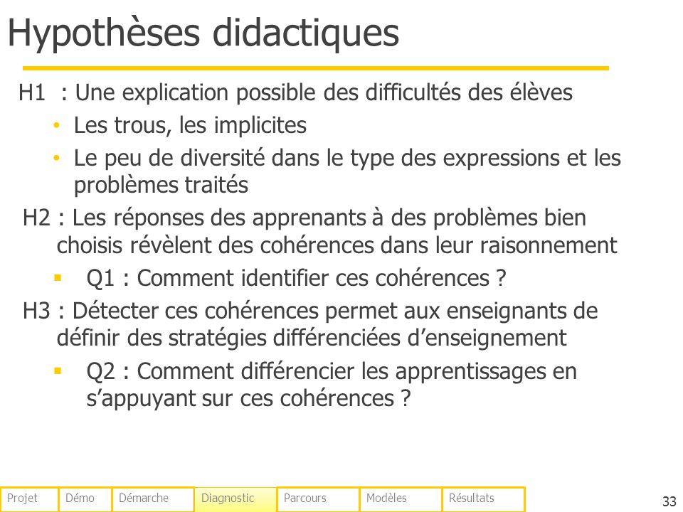 Hypothèses didactiques H1 : Une explication possible des difficultés des élèves Les trous, les implicites Le peu de diversité dans le type des express