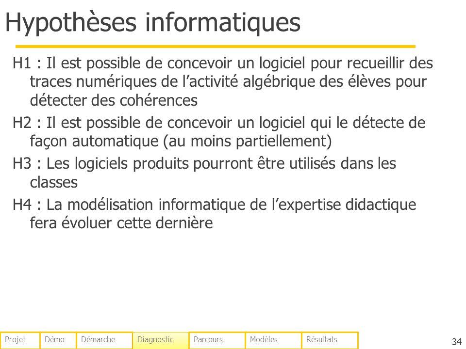 Hypothèses informatiques H1 : Il est possible de concevoir un logiciel pour recueillir des traces numériques de lactivité algébrique des élèves pour d