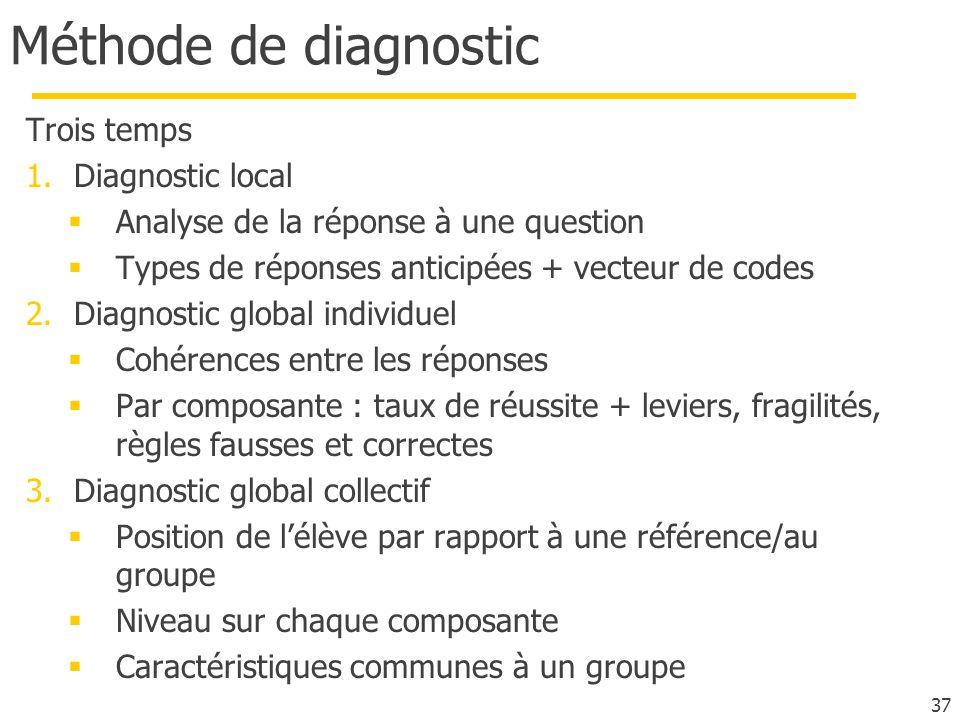 Méthode de diagnostic Trois temps 1.Diagnostic local Analyse de la réponse à une question Types de réponses anticipées + vecteur de codes 2.Diagnostic