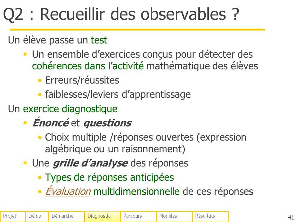 Q2 : Recueillir des observables ? Un élève passe un test Un ensemble dexercices conçus pour détecter des cohérences dans lactivité mathématique des él