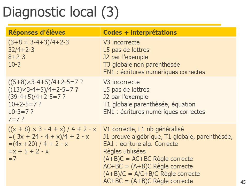 Diagnostic local (3) Réponses délèvesCodes + interprétations (3+8 × 3-4+3)/4+2-3 32/4+2-3 8+2-3 10-3 V3 incorrecte L5 pas de lettres J2 par lexemple T