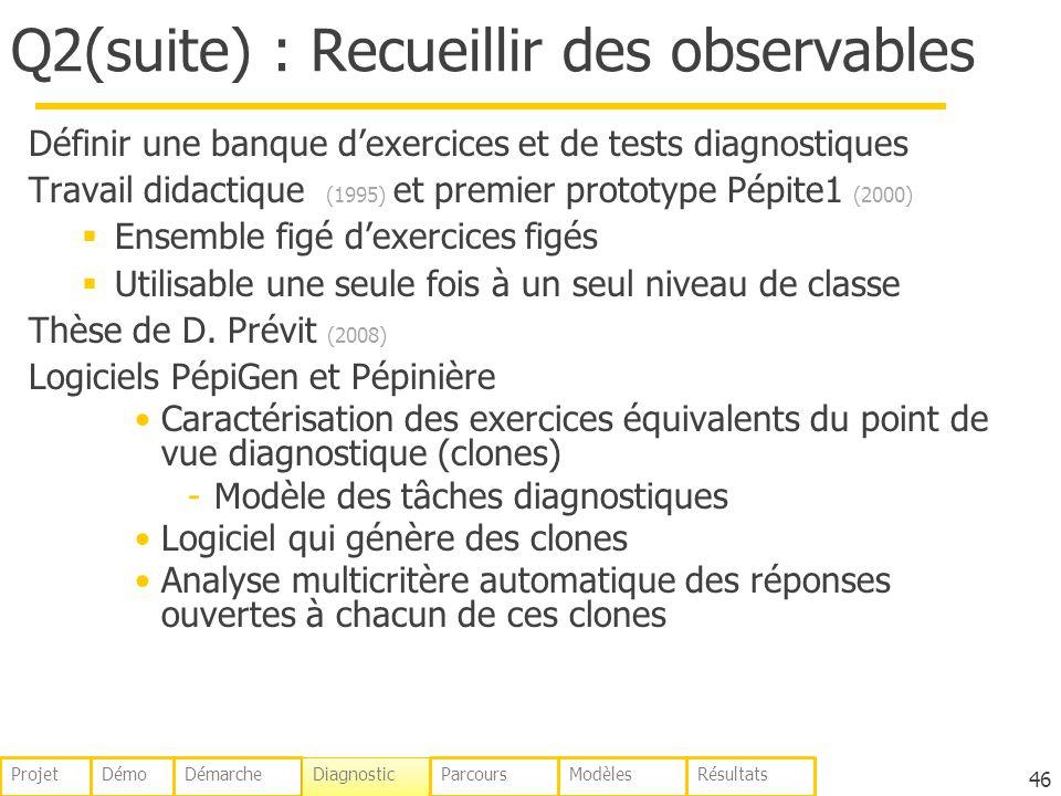Q2(suite) : Recueillir des observables Définir une banque dexercices et de tests diagnostiques Travail didactique (1995) et premier prototype Pépite1 (2000) Ensemble figé dexercices figés Utilisable une seule fois à un seul niveau de classe Thèse de D.