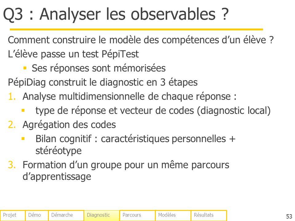 Q3 : Analyser les observables ? Comment construire le modèle des compétences dun élève ? Lélève passe un test PépiTest Ses réponses sont mémorisées Pé