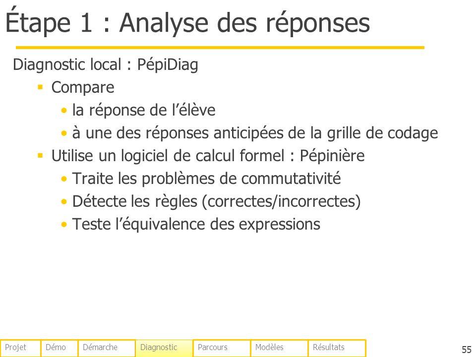 Étape 1 : Analyse des réponses Diagnostic local : PépiDiag Compare la réponse de lélève à une des réponses anticipées de la grille de codage Utilise un logiciel de calcul formel : Pépinière Traite les problèmes de commutativité Détecte les règles (correctes/incorrectes) Teste léquivalence des expressions 55 DémoDémarche Diagnostic ParcoursModèlesRésultatsProjet