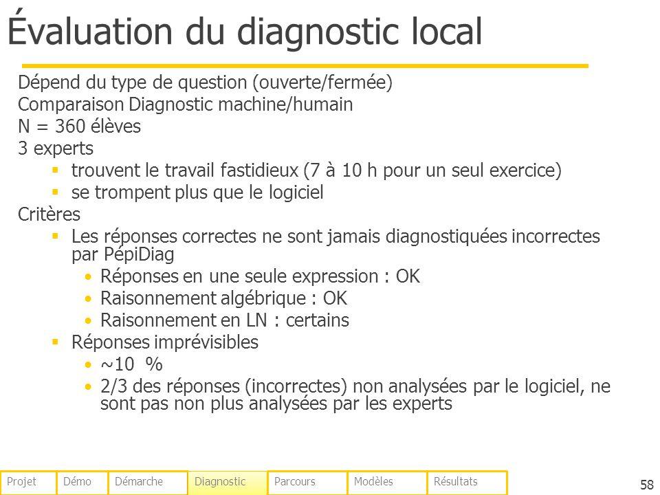 Évaluation du diagnostic local Dépend du type de question (ouverte/fermée) Comparaison Diagnostic machine/humain N = 360 élèves 3 experts trouvent le travail fastidieux (7 à 10 h pour un seul exercice) se trompent plus que le logiciel Critères Les réponses correctes ne sont jamais diagnostiquées incorrectes par PépiDiag Réponses en une seule expression : OK Raisonnement algébrique : OK Raisonnement en LN : certains Réponses imprévisibles ~10 % 2/3 des réponses (incorrectes) non analysées par le logiciel, ne sont pas non plus analysées par les experts 58 DémoDémarche Diagnostic ParcoursModèlesRésultatsProjet
