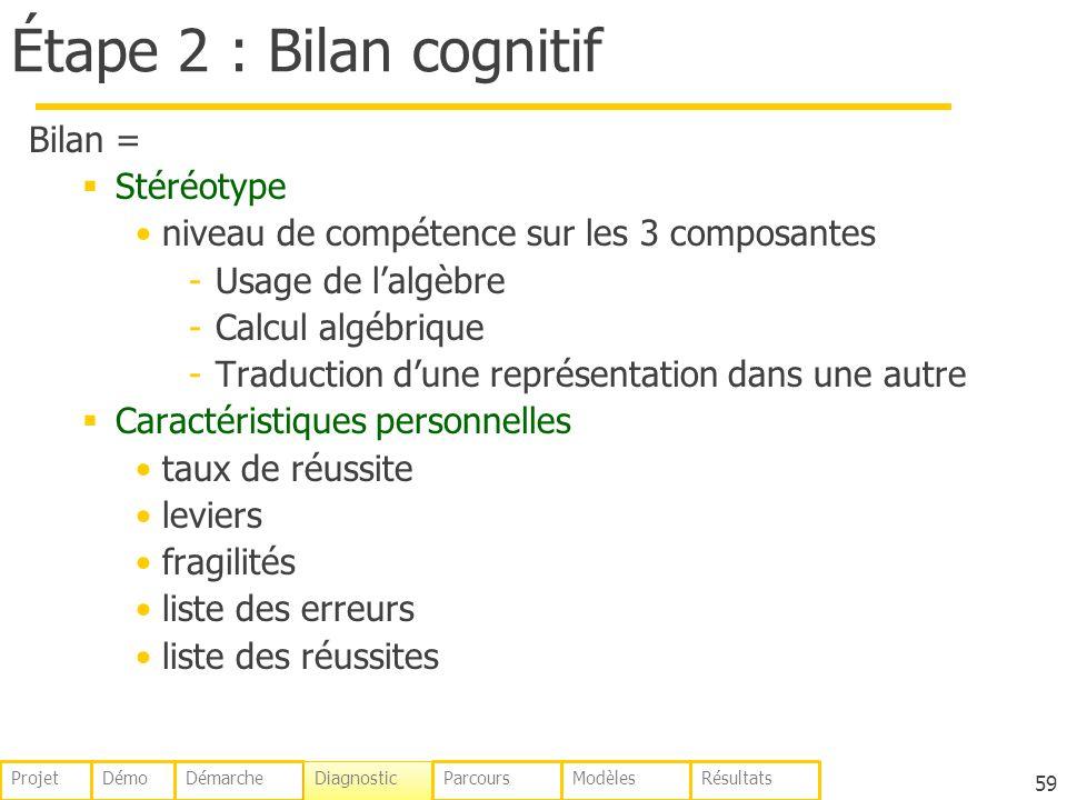 Étape 2 : Bilan cognitif Bilan = Stéréotype niveau de compétence sur les 3 composantes -Usage de lalgèbre -Calcul algébrique -Traduction dune représen