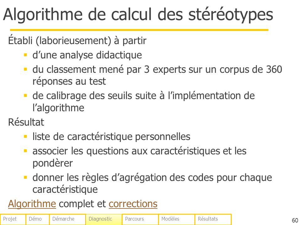 Algorithme de calcul des stéréotypes Établi (laborieusement) à partir dune analyse didactique du classement mené par 3 experts sur un corpus de 360 réponses au test de calibrage des seuils suite à limplémentation de lalgorithme Résultat liste de caractéristique personnelles associer les questions aux caractéristiques et les pondèrer donner les règles dagrégation des codes pour chaque caractéristique AlgorithmeAlgorithme complet et correctionscorrections 60 DémoDémarche Diagnostic ParcoursModèlesRésultatsProjet