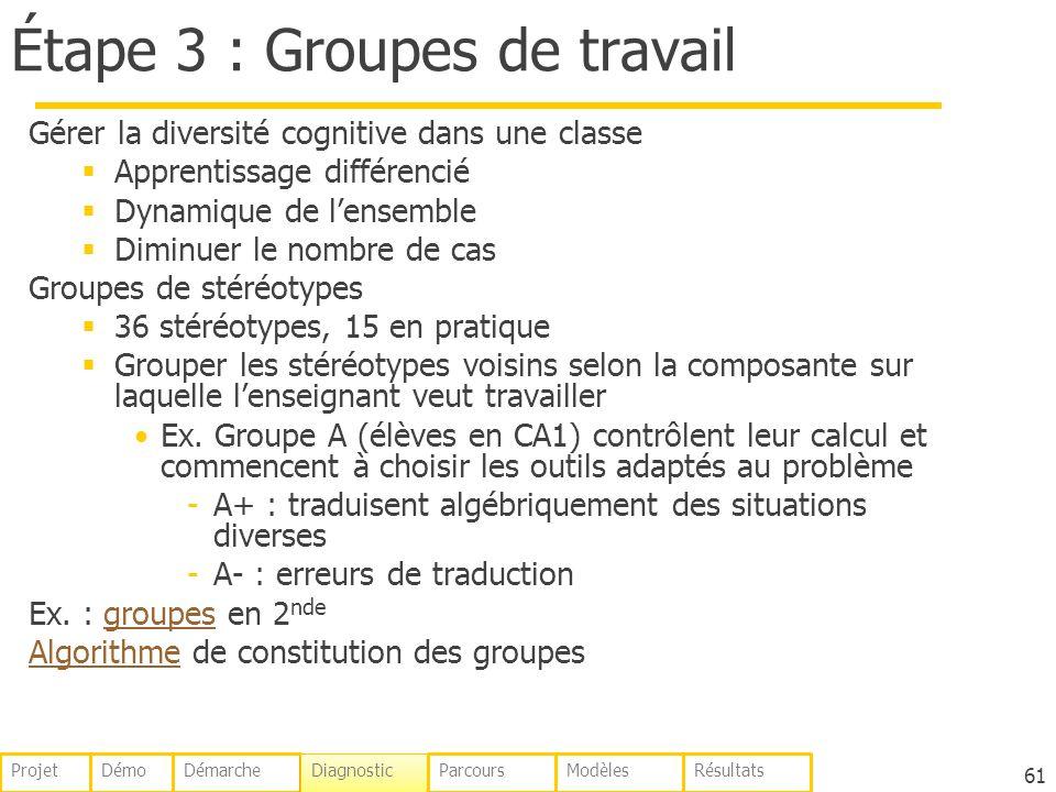 Étape 3 : Groupes de travail Gérer la diversité cognitive dans une classe Apprentissage différencié Dynamique de lensemble Diminuer le nombre de cas G