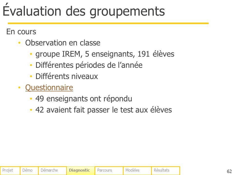 Évaluation des groupements En cours Observation en classe groupe IREM, 5 enseignants, 191 élèves Différentes périodes de lannée Différents niveaux Que