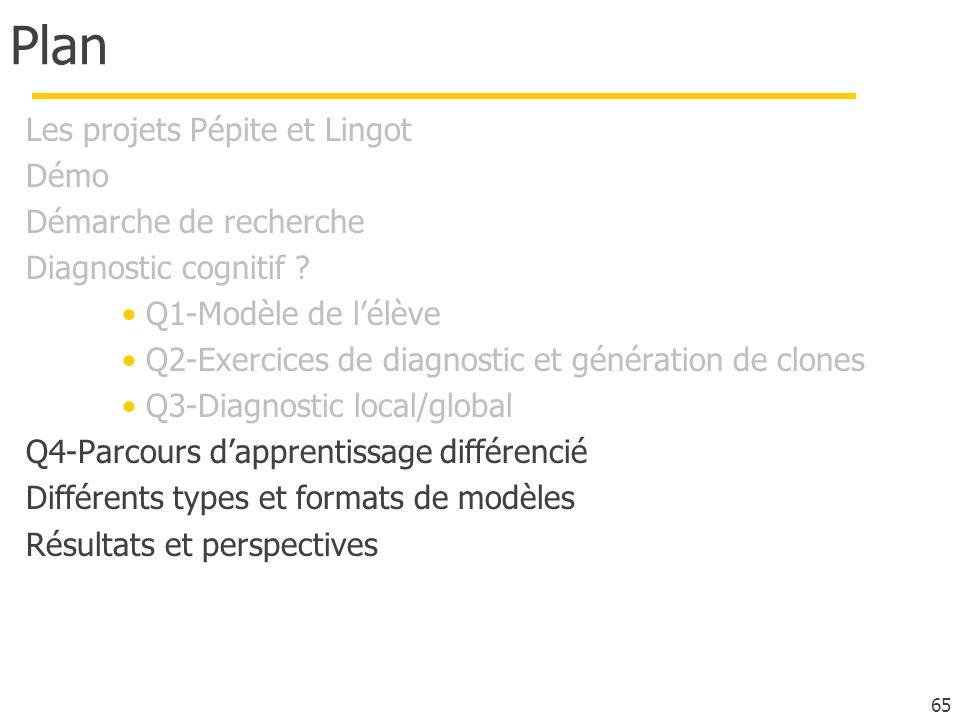 Plan 65 Les projets Pépite et Lingot Démo Démarche de recherche Diagnostic cognitif ? Q1-Modèle de lélève Q2-Exercices de diagnostic et génération de