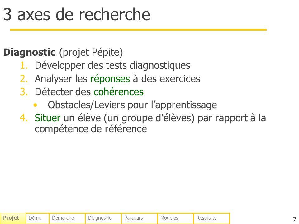7 3 axes de recherche Diagnostic (projet Pépite) 1.Développer des tests diagnostiques 2.Analyser les réponses à des exercices 3.Détecter des cohérence