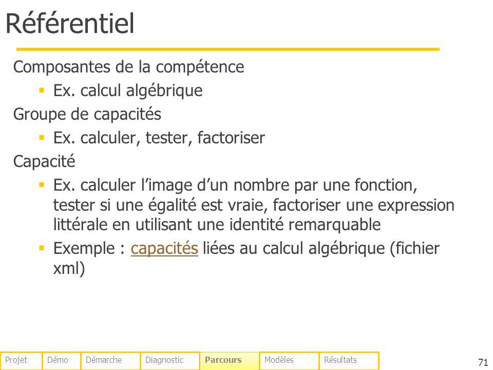 Référentiel Composantes de la compétence Ex. calcul algébrique Groupe de capacités Ex. calculer, tester, factoriser Capacité Ex. calculer limage dun n