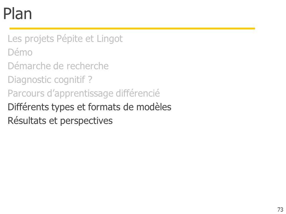 Plan 73 Les projets Pépite et Lingot Démo Démarche de recherche Diagnostic cognitif ? Parcours dapprentissage différencié Différents types et formats