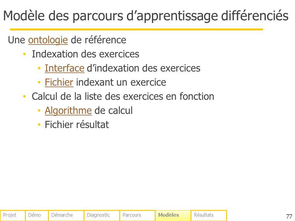 Modèle des parcours dapprentissage différenciés Une ontologie de référenceontologie Indexation des exercices Interface dindexation des exercices Inter